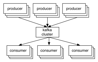 producer_consumer